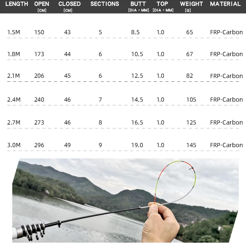 Telescopic Rock Fishing Rod Spinning fly Carp Feeder carbon fiber Pesca 3M 2.7M 2.4M 2.1M 1.8M 1.5M Mini travel Rod  Reel seat enlarge