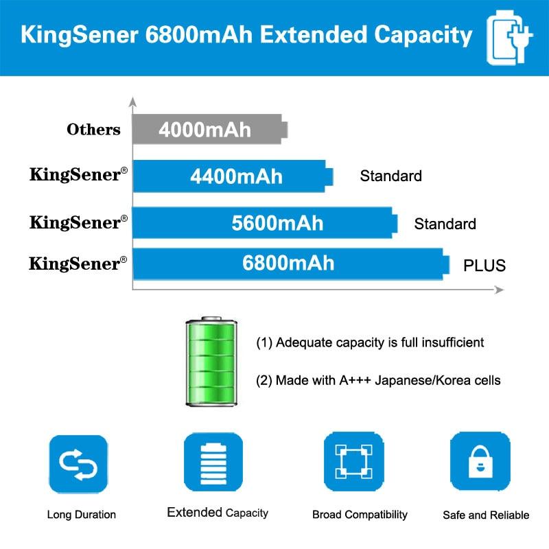 Купить с кэшбэком KingSener Korea Cell PI06 Battery For HP Enyy 14 15 17 Series For Pavilion 14-E051TX HSTNN-LB4N HSTNN-UB4O 710415-001 Pi06 PI09