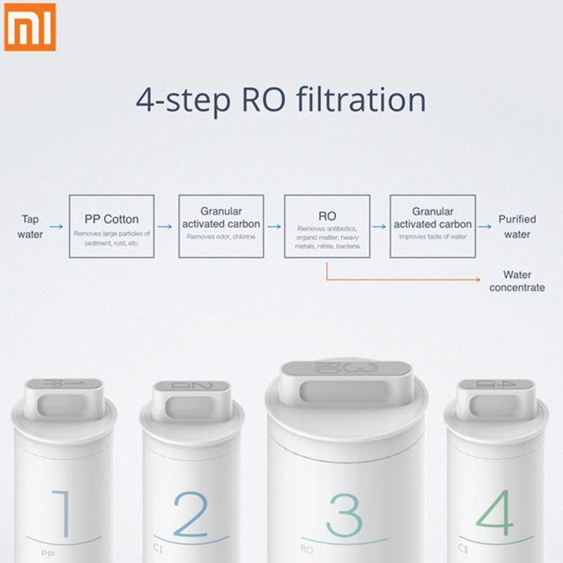 Original Xiaomi Mi Water Purifier Preposition Activated Carbon Filter Smartphone Remote Control Home Appliance PP Prep RO Post