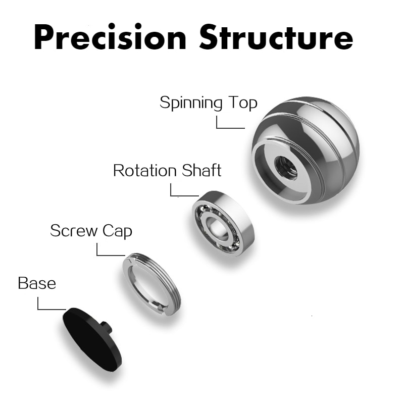 Kinetic Desktop Decompression Rotating Spherical Gyroscope Office Desk Fidget Toys Optical Illusion FlowingAdult Kid Finger Toys enlarge