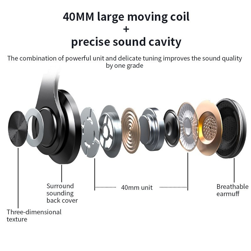 Wireless Bluetooth 5.0 Headphones HD Call 9D Stereo Hifi Support TF Card Mp3 Player Headsets with Mic Noise Cancelling Earphone enlarge