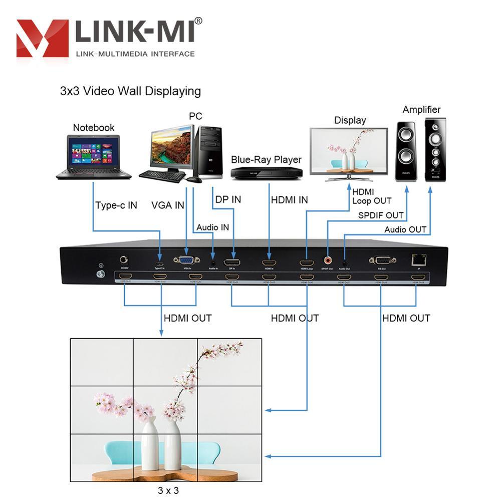 LINK-MI HDMI 3X3 4K وحدة تحكم الفيديو الجدارية مع TYPE-C USB/VGA/ DP/ HDMI المدخلات 9x HDMI خارج 2x3 3x2 1x3 3x1 تتالي IR RS232 IP