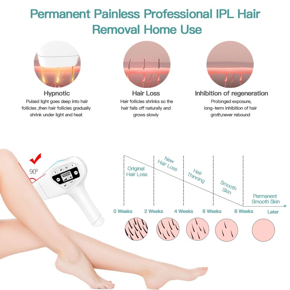 Epilator Hair Removal Laser Machine  for Arm Leg Bikini Armpit 1,500,000 Flashes 5-in-1 Painless Laser for Hair Removal enlarge