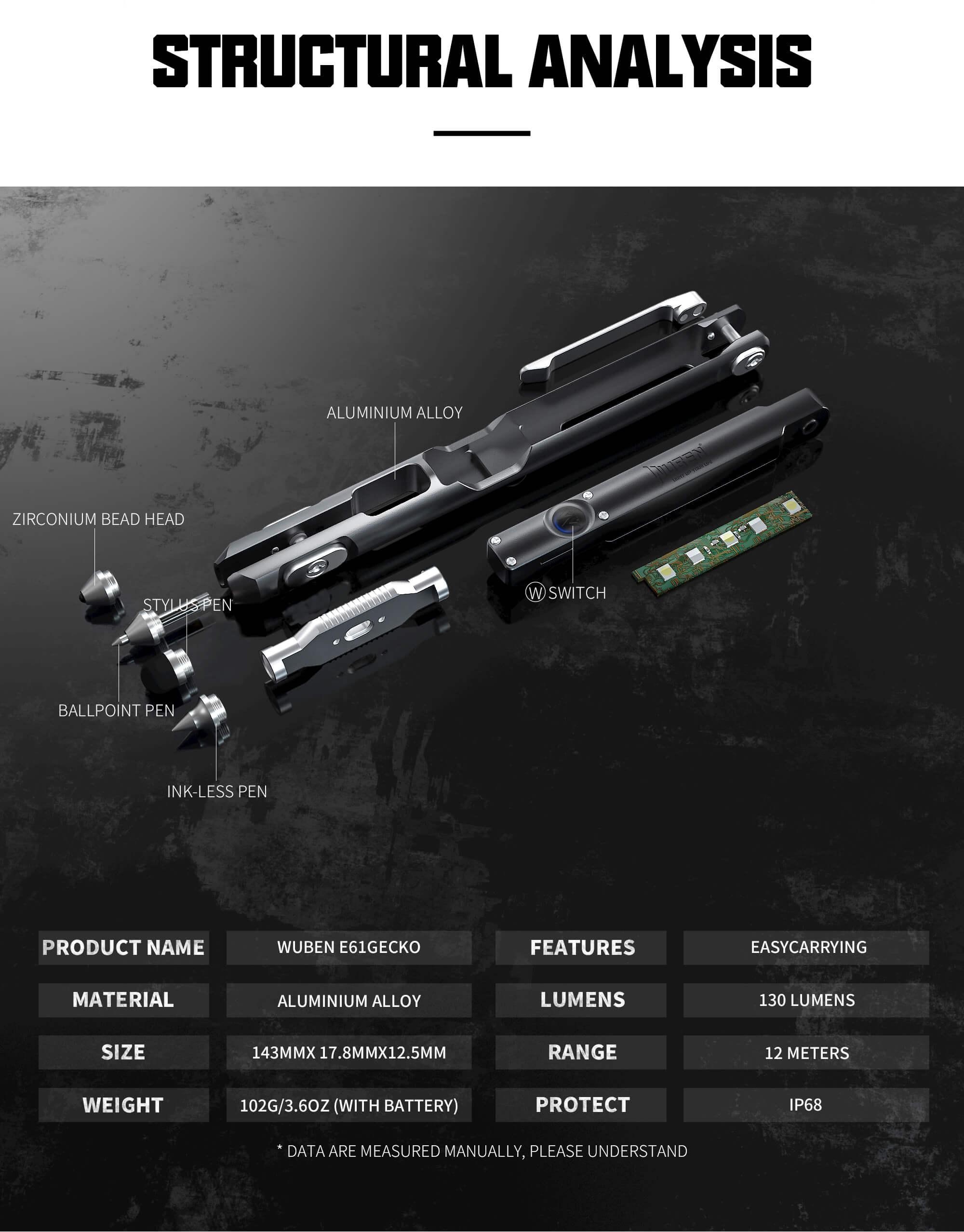 WUBEN Gecko E61 EDC Pen Rechargeable Multi-functional Cool Gadget Everyday Carry Penlight Flashlight 2021 Latest EDC Item enlarge