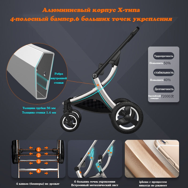 BETSOCCI Baby Stroller 2 in 1/ 3 in 1 Portable Travel Baby Carriage Folding Prams High Landscape Car for Newborn Baby enlarge
