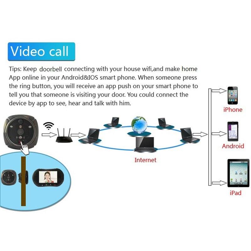 ROLLUP iHome3 Wireless WiFi Peephole Door Camera Doorbell Video IP Doorbell IR PIR Motion Detect Alarm With 3.7inch Door Display enlarge