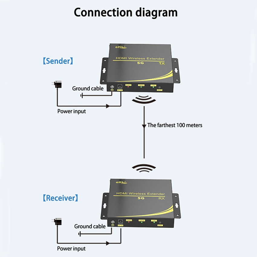 100M Wireless WiFi HDMI Transmitter Receiver 5GHZ 1080P Local Loop-out supports HDCP1.4 HDTV  With IR Remote HDMI5G Extender enlarge