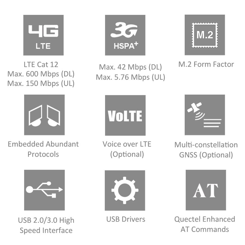 EM12-G LTE Category 12 Module EM12 600Mbps Downlink And 150Mbps Uplink Cat-12 Modules enlarge