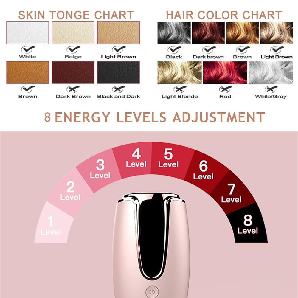 Hair removal skin rejuvenation 2 in 1 Laser Epilator Permanent IPL Photoepilator Hair Removal Painless Electric Epilator Machine enlarge