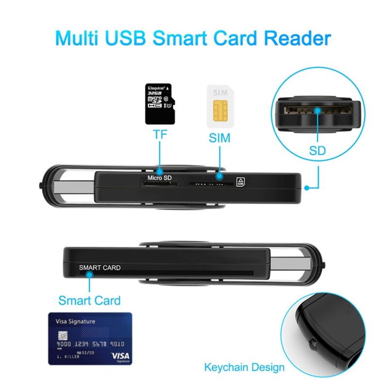TF Micro SD Card Reader USB 3.0 Card Reader 2.0 For USB Micro SD Adapter Flash Drive Smart Memory Card Reader Type C Cardreader enlarge