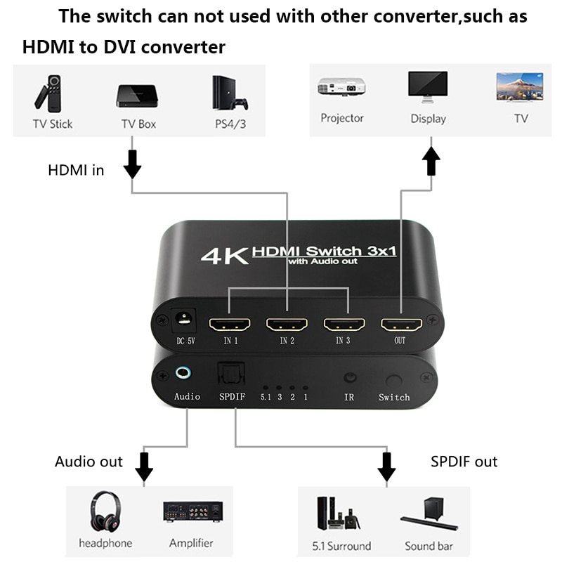 HDMIl Audio HDMI TO HDMI++SPDIF+3.5MM AUDIO WITH HDMI CABLE AND OPTICAL CABLE  for DVD Blue-Ray DVD PS3 X360BOX HD Player enlarge