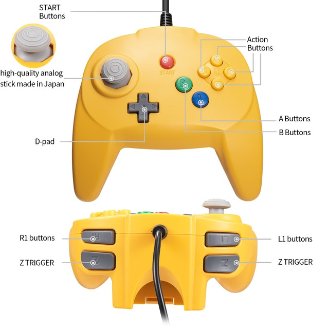 [New Version] 2 Pack for N64 Controller, Mini Game pad Joystick for N 64 Console- Plug & Play (Design from Japan) 4
