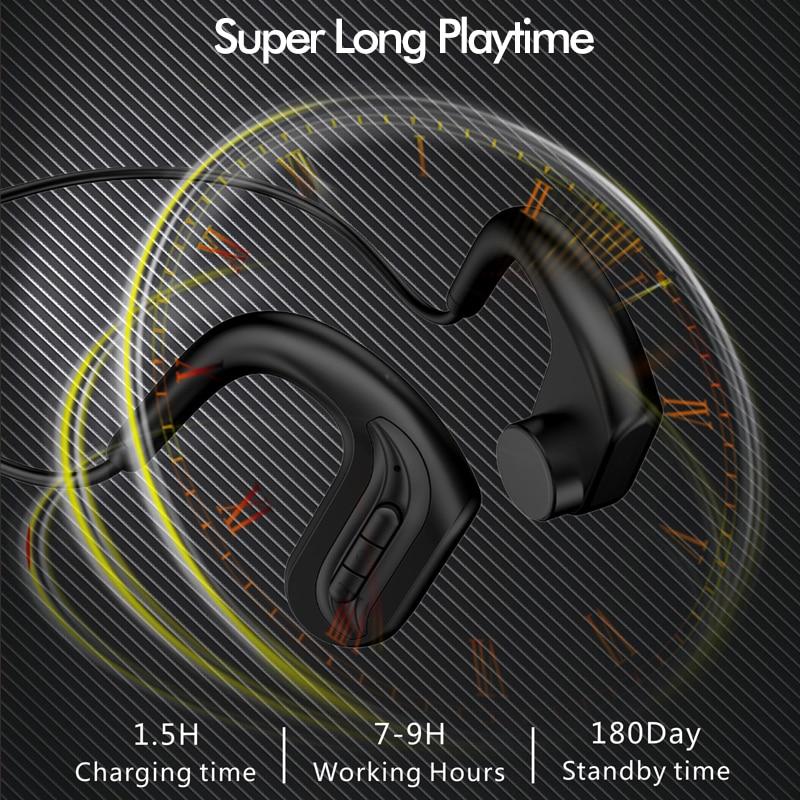 ITINIT E23 Bone Conduction Headphones Swimming Headset Wireless Bluetooth 5.0 Sports IPX8 Waterproof Diving MP3 Earphone enlarge
