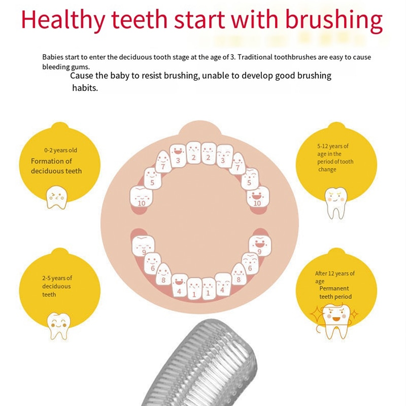 Smart Electric Toothbrush Kids Silicon 360 Degrees Automatic Ultrasonic Teeth Tooth Brush Cartoon Pattern Children Home enlarge