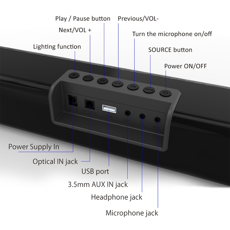 2021 Computer Game Speakers with RGB Light Powerful Bass Stereo Sound USB 3.5mm Optical Soundbar PC 20W Speaker for PC TV Mobile enlarge