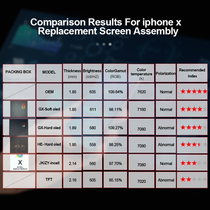 HE OLED Screen For  iPhone X XS XSMAX XR Display HEX 3D Touch Screen Pantalla Replacement For iPhone LCD Assembly True Tone enlarge