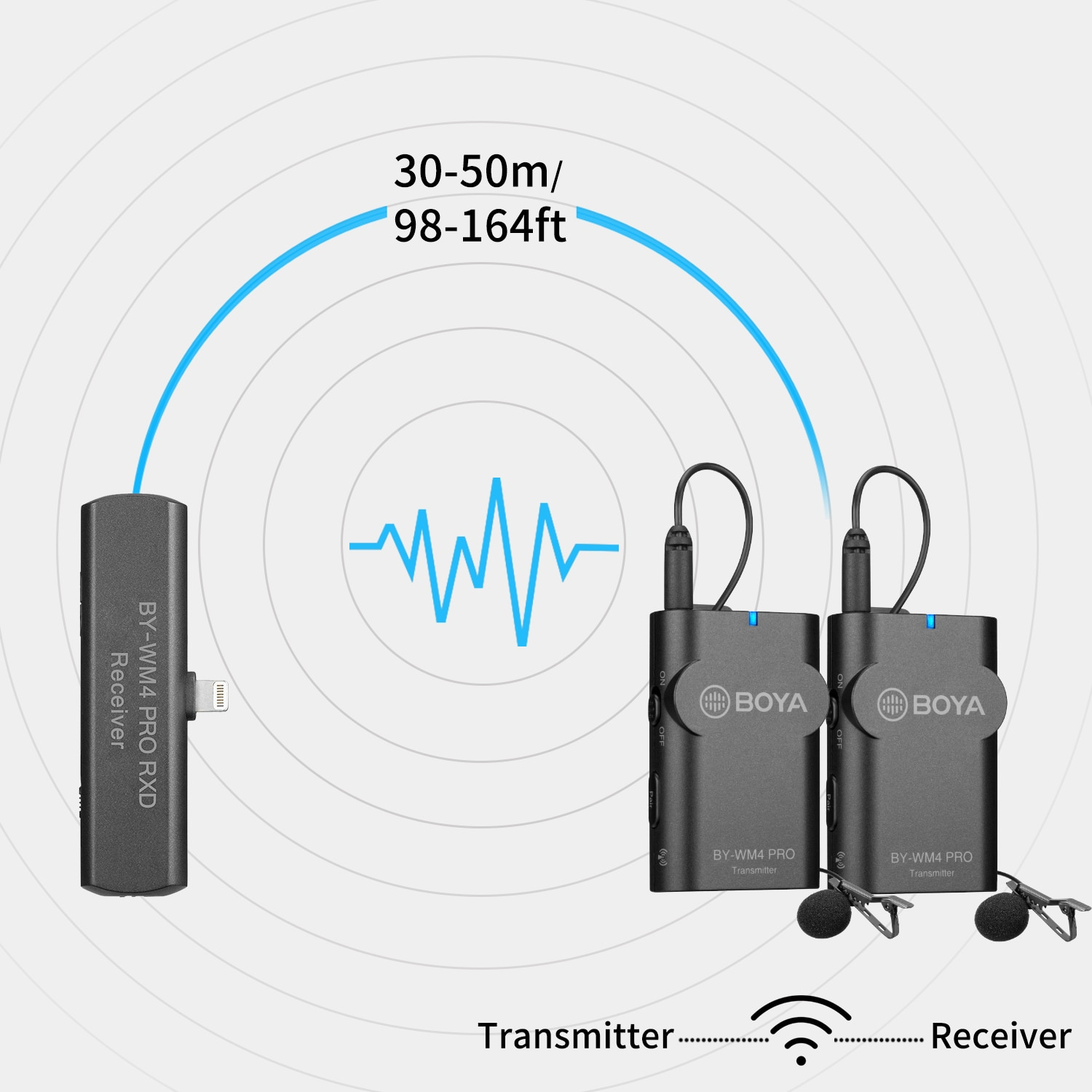 BOYA BY-WM4 PRO 2.4G Wireless Lavalier Microphone Vlog for DSLR Camera iPhone Android Interviews Reporting Vloggings Podcasts enlarge