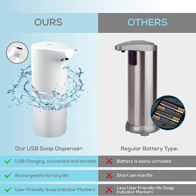 Touchless Automatic Foam Soap Dispenser USB Rechargeable Touch-Free Sensor 350ml USB Charging Hand Wash Foaming Wahser enlarge