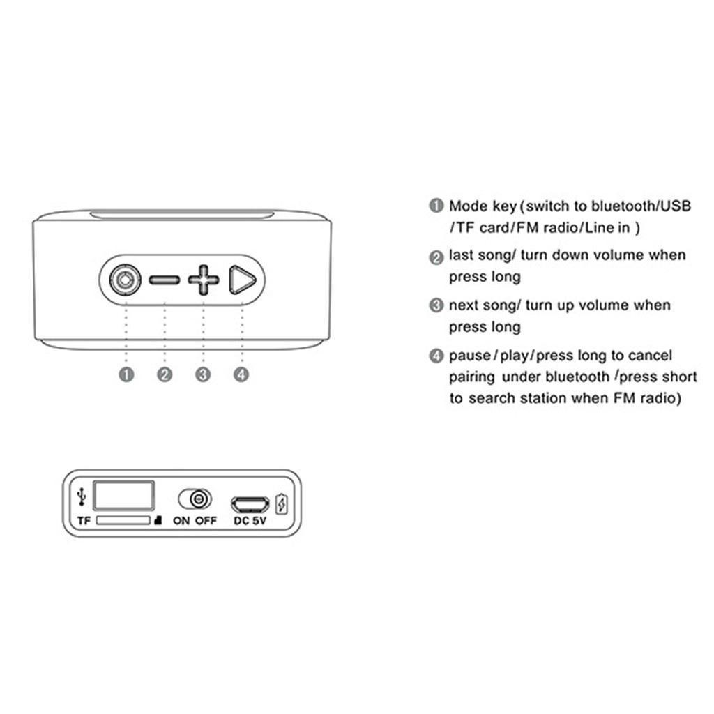 T21 Mini altavoz portátil Bluetooth Soundbox soundation Music Box MP3 Radio