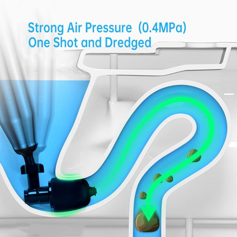 Toilet Plungers Drain Unblocker High Pressure Air Drain Blaster Cleaner Powerful Manual Pneumatic Dredge Equipment Clogged Pipe enlarge