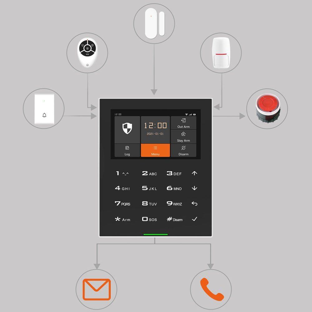 Staniot Wireless Wifi GSM Home Security Alarm System Tuya Smart APP Burglar Touch Host 24 Kits Support 10 Kind Language Voice enlarge