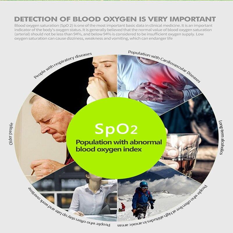 OLED Professional Pulse Oximeter PR Heart Rate Monitor Household Finger Oximeter SPO2 PI RR Blood Oxygen Meter Health Care