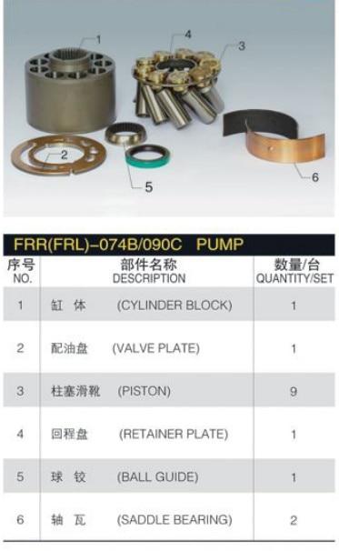 عدة إصلاح مضخات الوقود ل سوير FRR074B FRR090B FRL074B FRL090B مكبس أسطوانة مضخة كتلة إكسسوارات قطع غيار