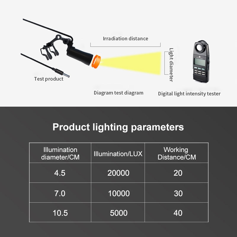 Surgical Headlight LED Headlamp with Clip for Medical Operation Dentist Binocular Dental Loupe With Filter USB Charging Battery enlarge