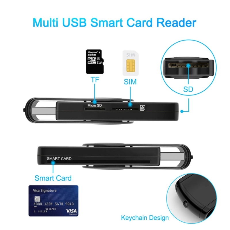 SD Card Reader USB 3.0 Card Reader Micro TF SD Reader Smart Memory Card Adapter Type C Cardreader USB 2.0 Micro OTG For Laptop enlarge