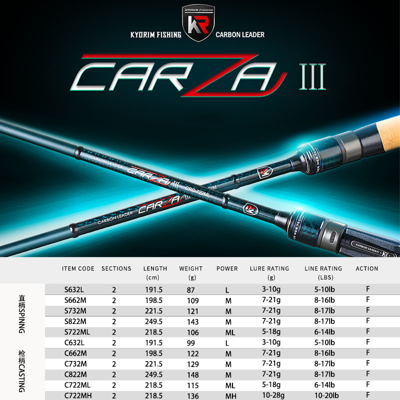 Kyorim CARZA3 LURE ROD 2 Sections TORAYCA CARBON+SPECIAL X FUJI K GUIDE ALCONITE RING FUJI REEL SEAT  Fishing ROD Fast Action enlarge
