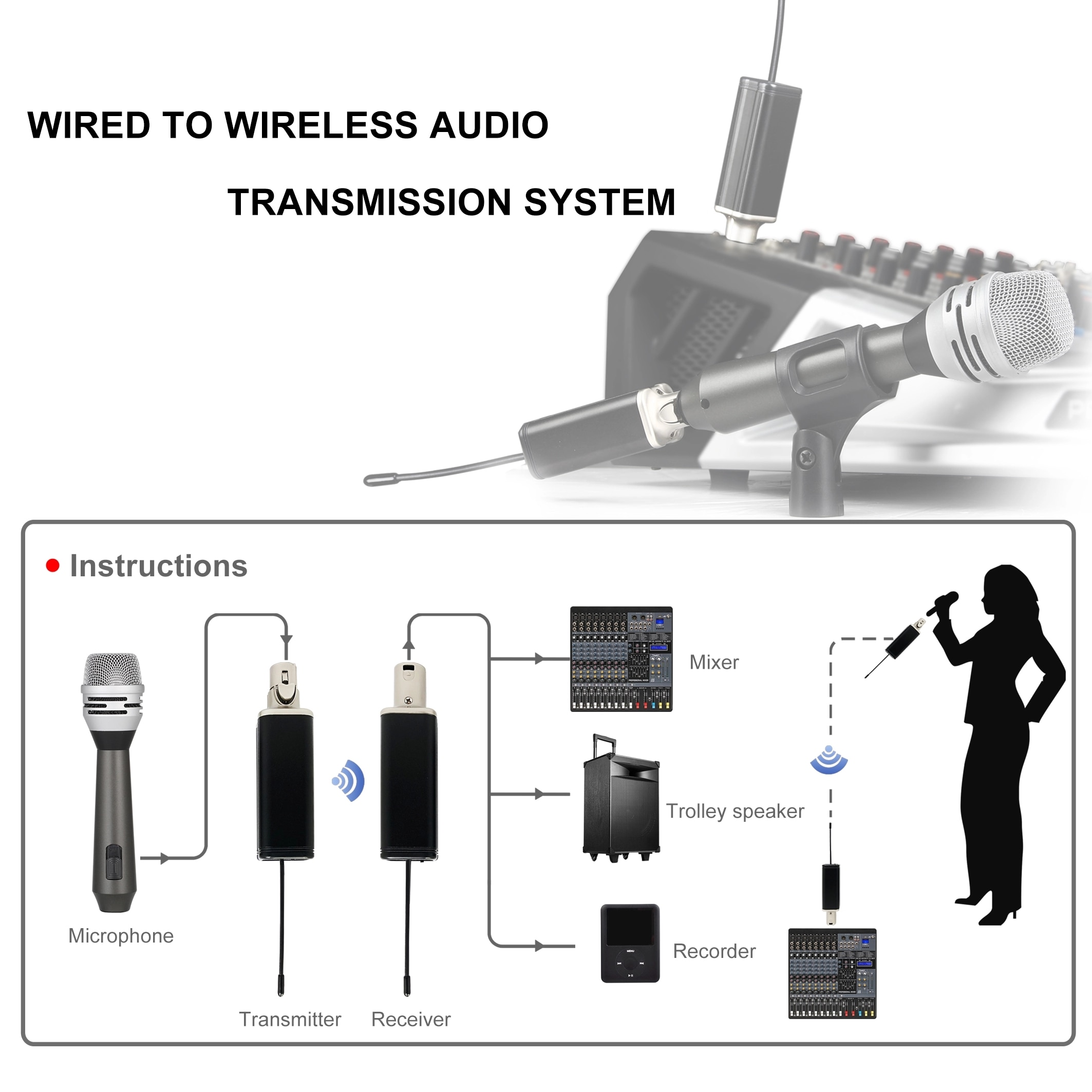 M-11CH UHF Wireless Microphone XLR Transmitter And Receiver 6.5mm Plug Rechargeable Kit For Handheld Microphone Receive 30m enlarge