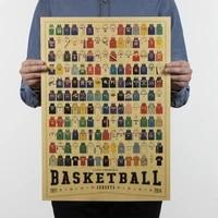 AIMEER     collection de jersey de style 1921 a 2014  affiche vintage en papier kraft  peinture de decoration de maison de cafe