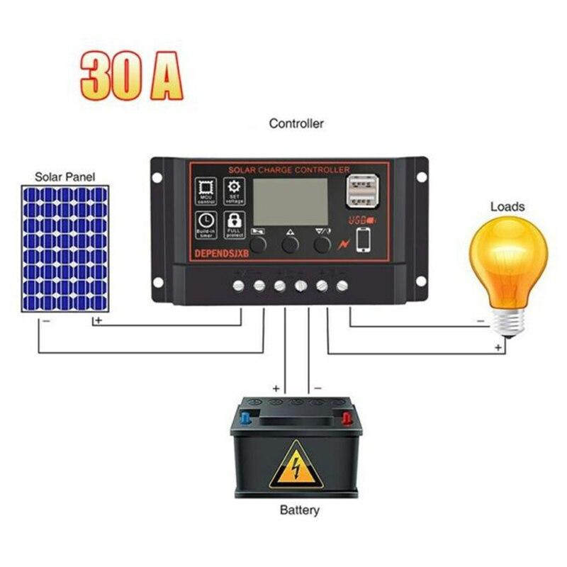 Survival Solar Charger Controller Generator 10/20/30A 12V/24V Regulator Display