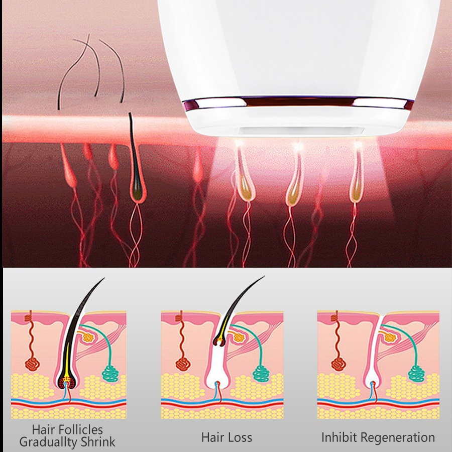 IPL Hair Removal Men Laser Epilator Photoepilation Home Facial Professional Pulsed Light Epilator Device Male Women Body Bikini enlarge