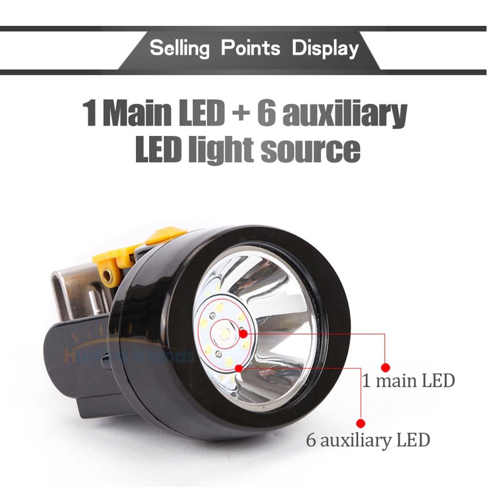 50pcs/lot Hunting Friends Mining Headlamp KL2.8LM Rechargeable Flashlight Headlamp Mining Cap Light Waterproof Hard hat Lamp enlarge