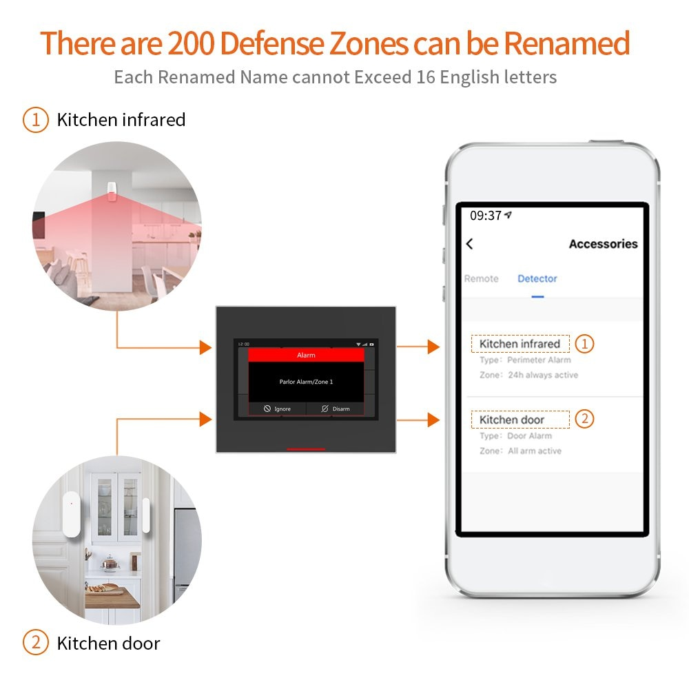 Staniot Smart Home Alarm F900 Tuya Smart Life App Wireless WiFi 2G&4G 7 Kit Burglar Security System For IOS And Android Phone enlarge