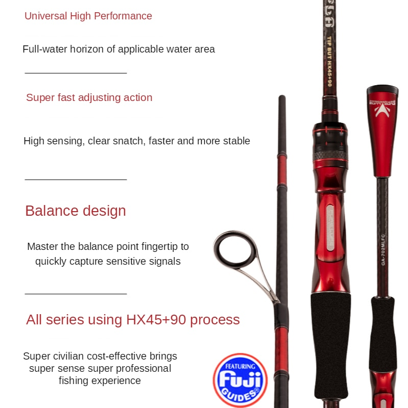 Kingdom Fishing Rod Ultralight 1.98/2.13/2.28/2.43M 2 Sections L/ML/M Power Fuji Guide Rings Carbon  Long Casting Spinning Rod enlarge