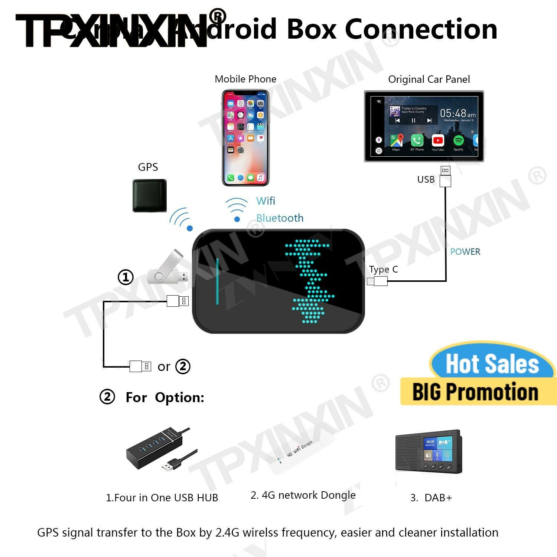 Promo Android USB Box Apple Carplay Wireless Mirror Link FOR NISSAN Kicks Qashqai X-Trail Sylphy Altima Murano 2018 2019 2020