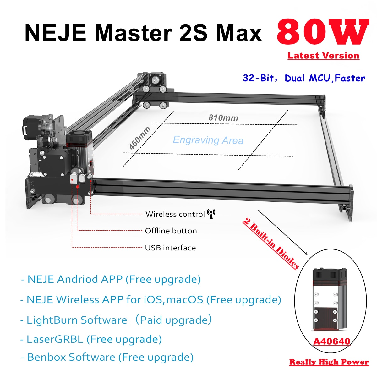 NEJE Master 2S Max 80W A40640 CNC Wood Laser Engraver Cutter Cutting Engraving Machine Router Lightburn LaserGRBL App Control neje master 2s max 80w cnc double beam laser engraver cutter engraving cutting machine bluetooth lasergrbl lightburn 460x810mm