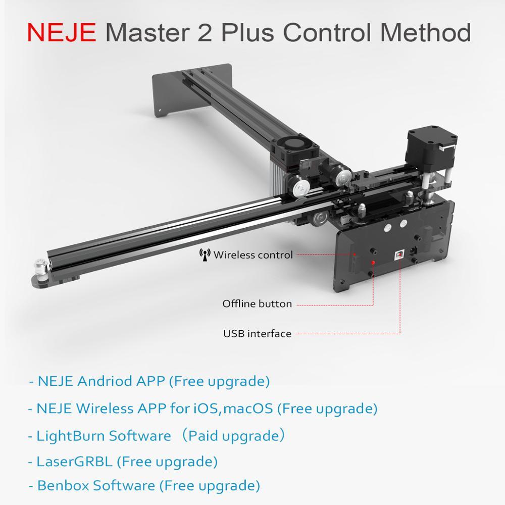 NEJE Master 2S Plus 80W CNC Router Laser Cutter Engraver Engraving Machine Lightburn for Wood Leather Plywood MDF 3D Printer enlarge