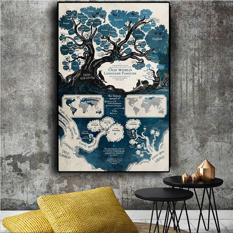 150*225cm Vintage Map Abstract Oil Picture Non-woven Canvas Painting Retro Poster Wall Sticker Card Living Room Home Decoration