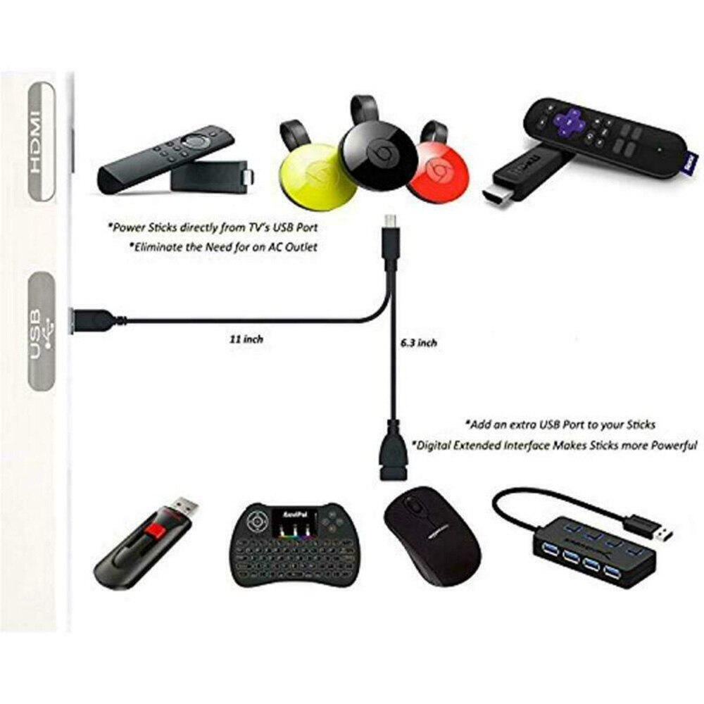 + Cable USB OTG LAN Ethernet cable adaptador palo de fuego TVxStream...