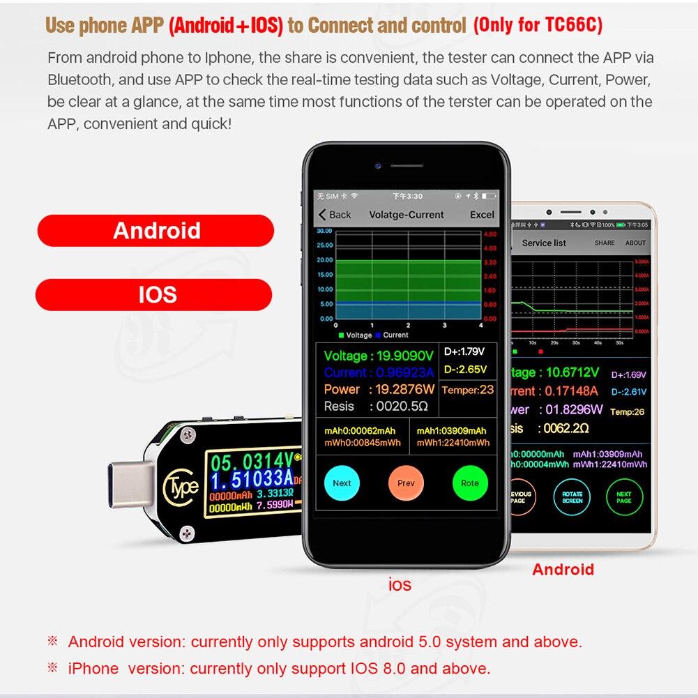 TC66 Carga Rápida Detector PD Tela Colorida USB Testador Medidor de Corrente de Tensão
