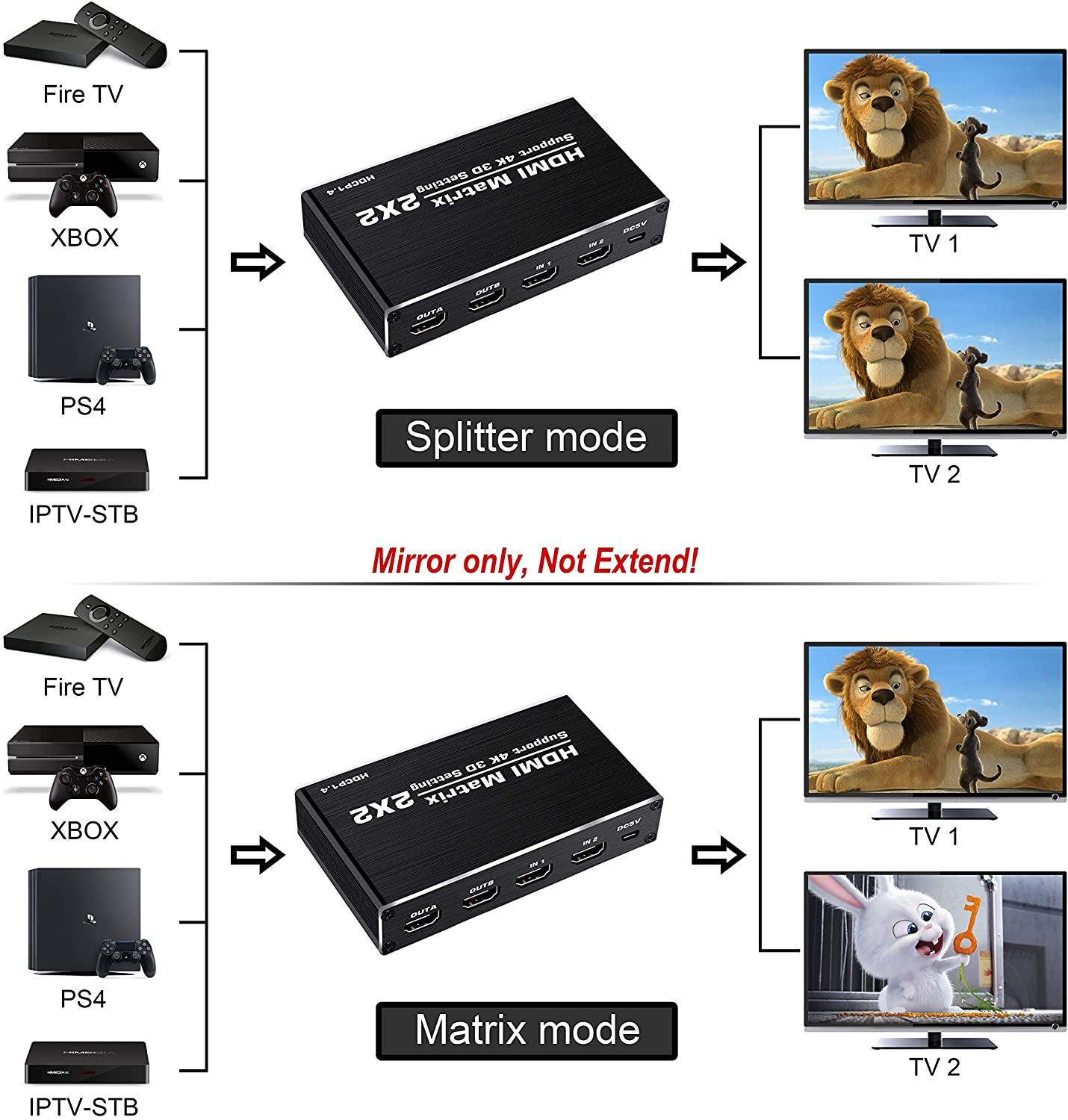 HDMI 2x2 Matrix Switcher 4k 60hz, 2 Ports HDMI Switch Splitter 2 in 2 Out, Support HDMI 2.0, HDCP 1.4, 3D, 1080p, 4K x 2K enlarge
