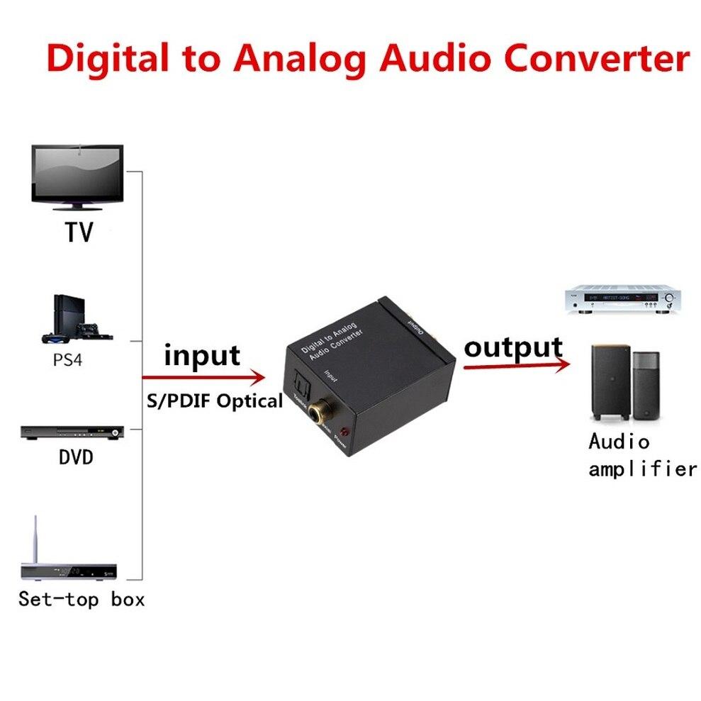 AUX 3.5MM USB DAC Amplifier Optical Digital Fiber To Analog Audio Converter RCA L/R Output SPDIF Stereo Digital Audio Adapter enlarge