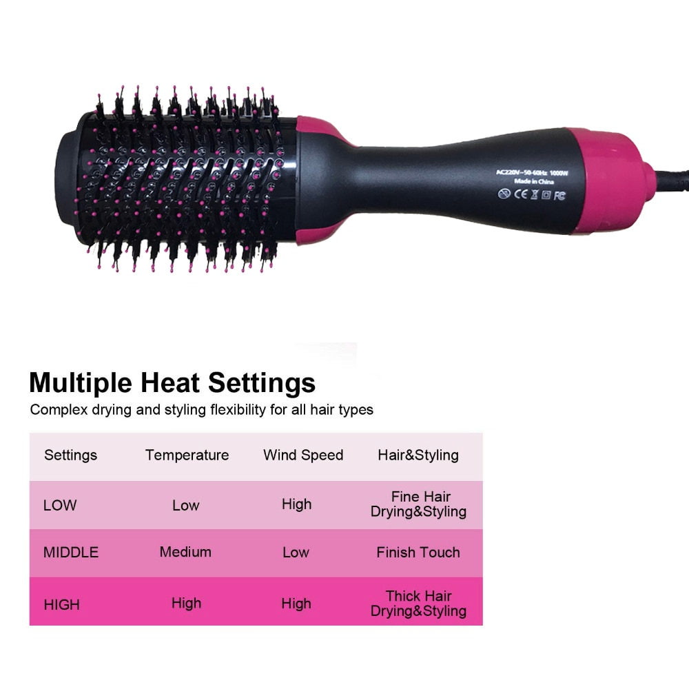 1pcs One Step Hair Dryer Hot Air Brush Hair Straightener Comb Curling Styling Tools Dropshipping 2 in 1  GH4