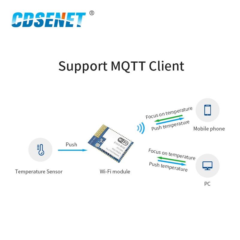 CC3200 2.4GHz Wifi מודול CDSENET E103-W02 SMD rf משדר 2.4 ghz Wifi משדר מקלט עבור PCB אנטנה