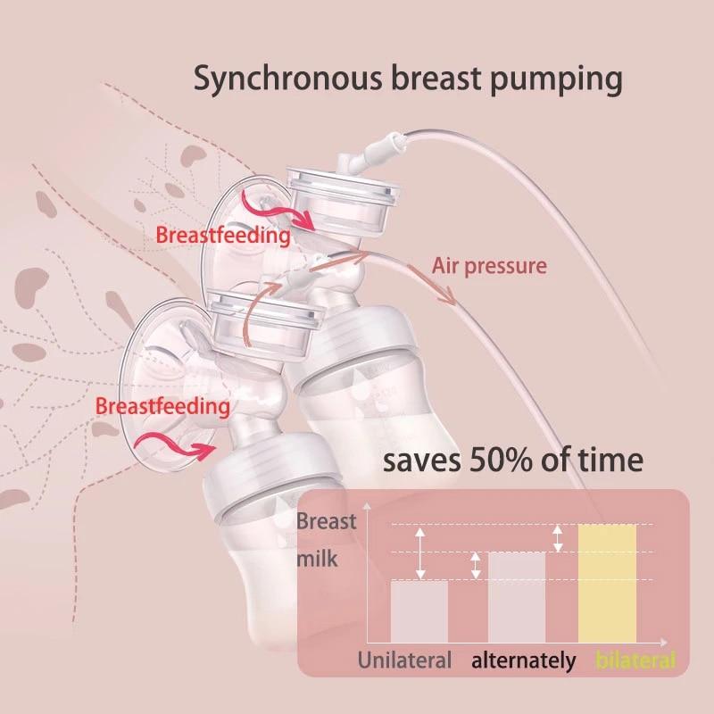 BN Electric Breast Pump Unilateral and Bilateral Milk Extractor Postpartum Supplies Breastfeeding Babies Accessories Newborn
