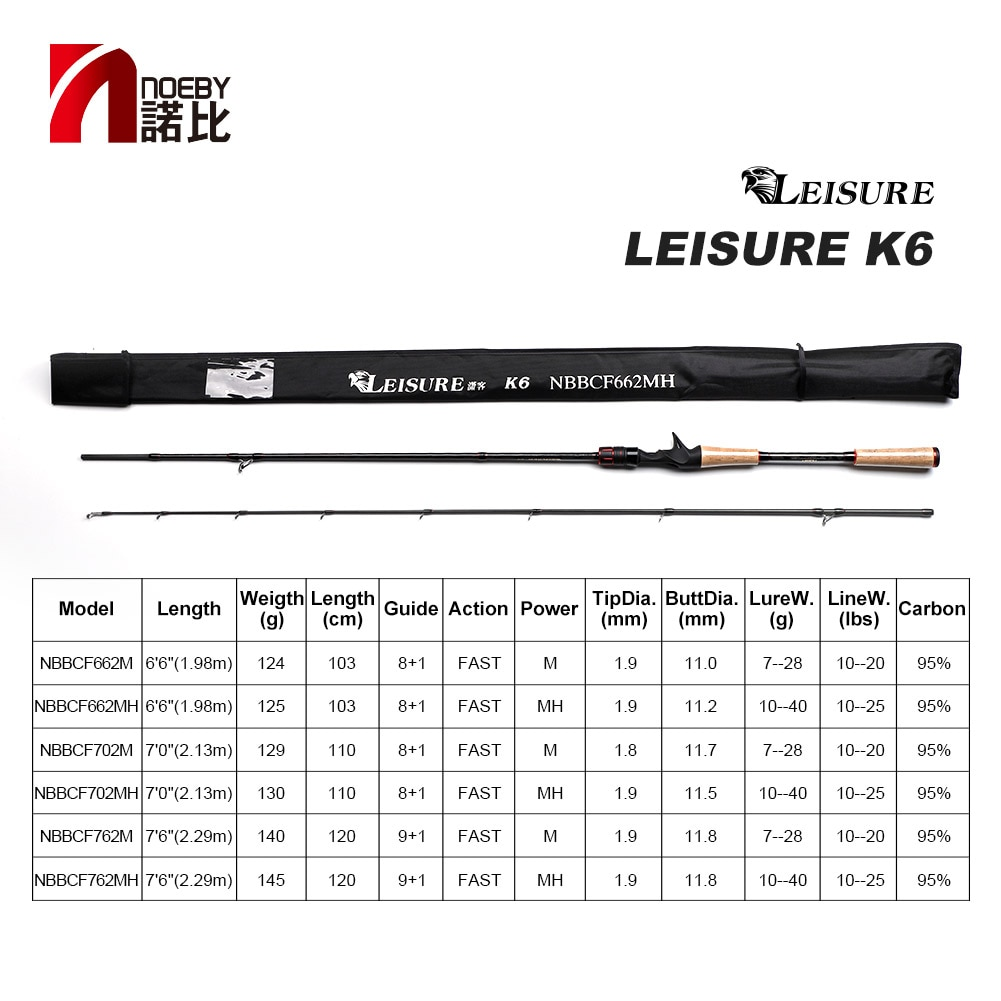 NOEBY Spinning Fishing Rod 1.98m 2.13m 2.29m 2.43m Spinning Casting Top Tip Rods for Carp Freshwater ML M MH Fishing Rod enlarge