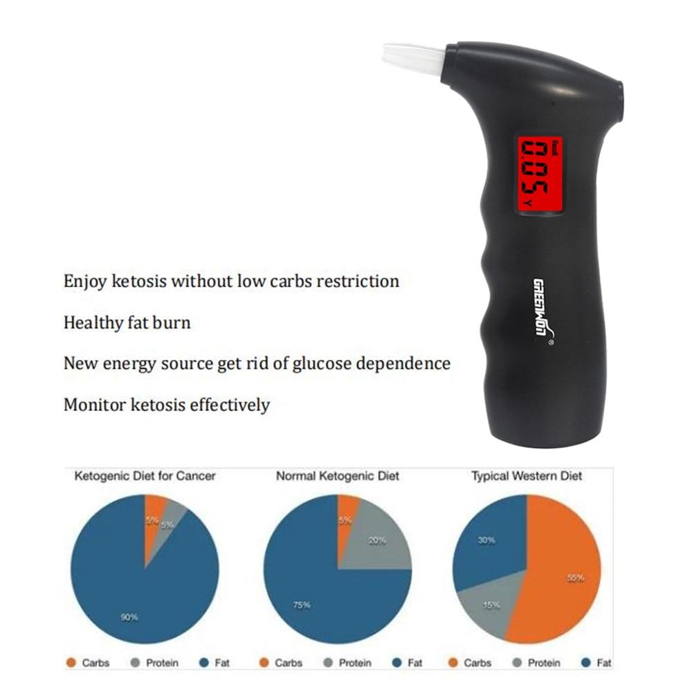GREENWON acetones breath analyzer Fat burn & body weight loss Ketogenic diet monitor keto meter